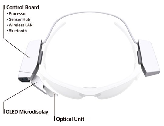 microdisplay Archives ⋆ OLED